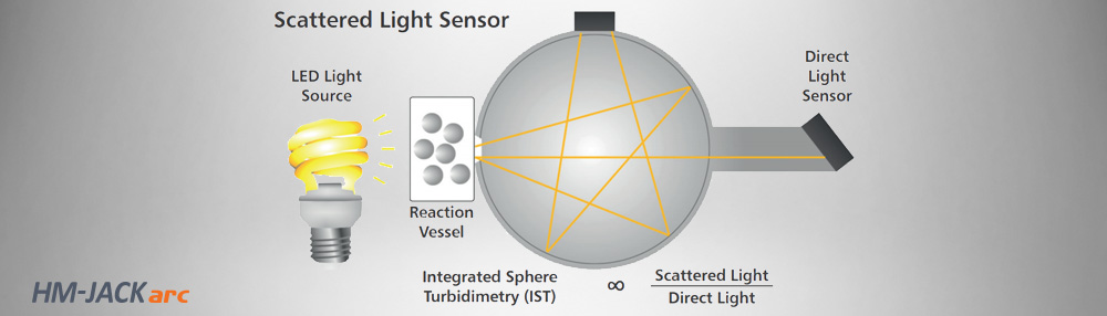 HM-JACKarc_Light_Sensor